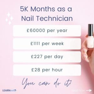 how much do nail techs earn per month